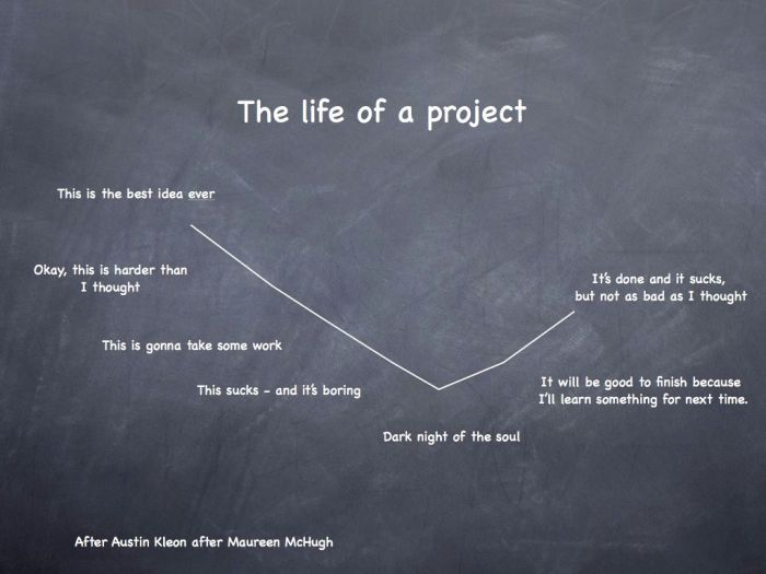 The life of a projectpdf.001